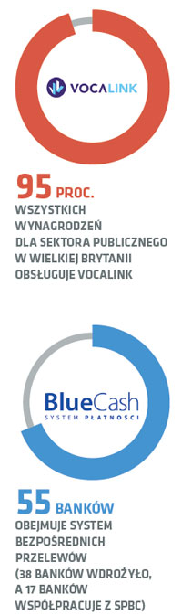 IT@BANK 2014: Transakcje po polsku